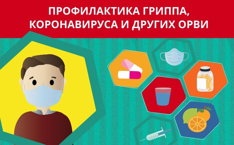 kak-zashchititsya-ot-koronavirusa-i-grippa-podskazki-v-kartinkakh.jpg