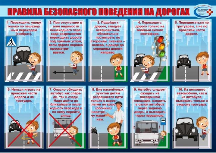 Plakat-Pravila-bezopasnogo-povedeniia-na-dorogakh.jpg
